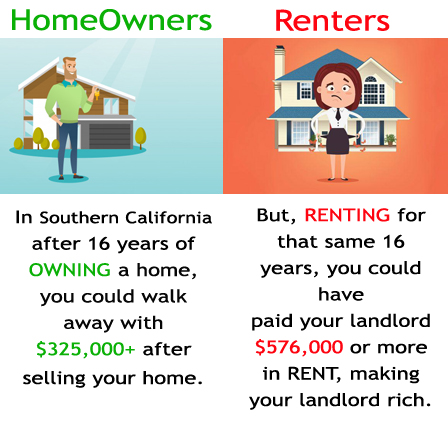 Rent to Homeowner